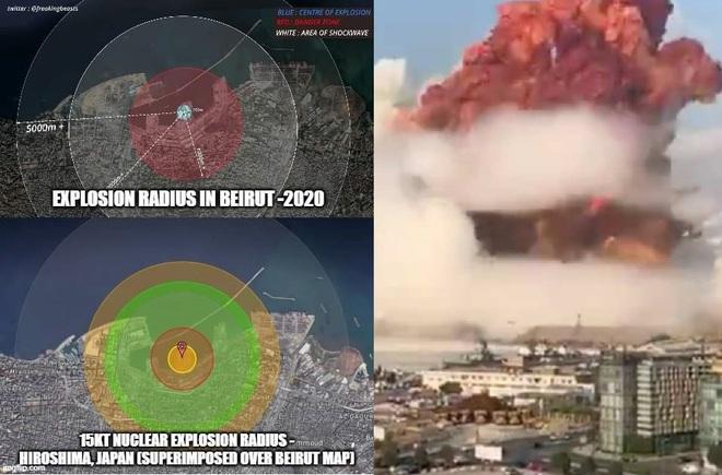 Chuyên gia Anh: Vụ nổ Beirut gây sốc nặng, nhưng chưa thấm tháp gì so với điều này? - Ảnh 1.