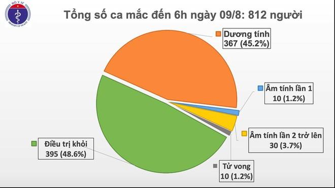 Thêm 2 ca mắc COVID-19 là F1 ở Hà Nội và Bắc Giang - Ảnh 1.
