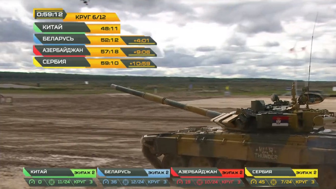 Tank Biathlon 2020: Xe tăng Trung Quốc bị hỏng, đứng yên giữa đường đua, chỉ huy rất lo lắng - Tụt lại phía sau rồi - Ảnh 1.