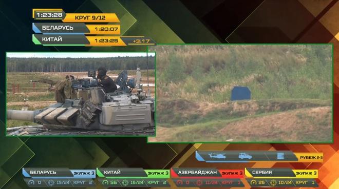 Tank Biathlon 2020: Xe tăng Trung Quốc bị hỏng, lính ngất xỉu giữa đường đua, chỉ huy rất lo lắng - Tụt lại phía sau rồi - Ảnh 1.
