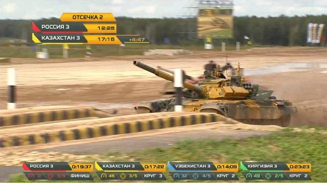 Đại tá Nguyễn Khắc Nguyệt: Xuất sắc thăng hạng lên Bảng 1 Tank Biathlon - Điều gì chờ đợi Việt Nam? - Ảnh 6.