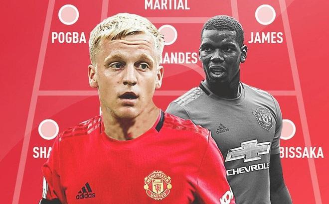 "Paul Pogba phải ""hy sinh"" khi M.U chiêu mộ Van de Beek"