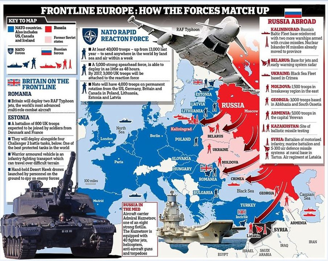 Vai trò của Belarus trong giằng co chiến lược Nga-NATO - Ảnh 5.