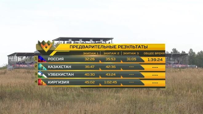 Tank Biathlon 2020: Trận đấu kết quyết định 4 tấm vé vào chung kết Bảng 2 - Việt Nam có vượt qua cửa hẹp? - Ảnh 1.