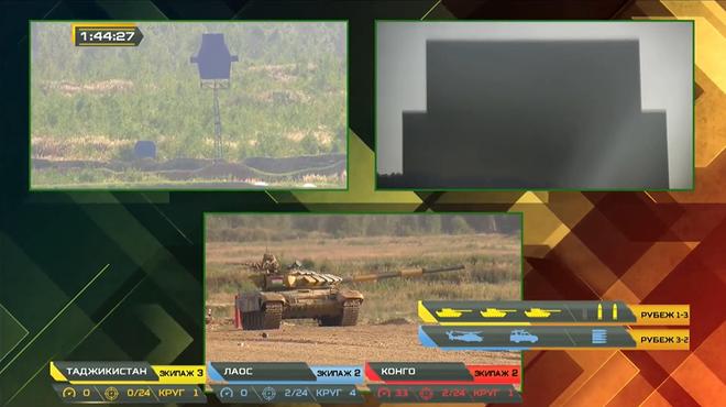 Tank Biathlon 2020: Lào, Tajikistan bắn kém, diễn biến trận bán kết 2 có lợi cho Việt Nam - Ảnh 1.