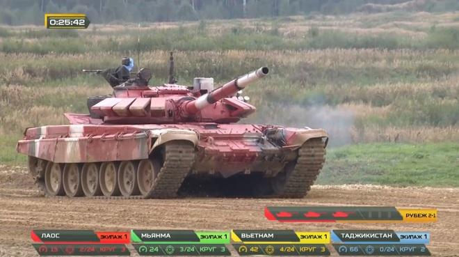 Việt Nam đấu chung kết Tank Biathlon 2020: Việt Nam bắn cực xuất sắc - Lào, Tajikistan bắn kém, cơ hội cho chúng ta vượt lên - Ảnh 1.