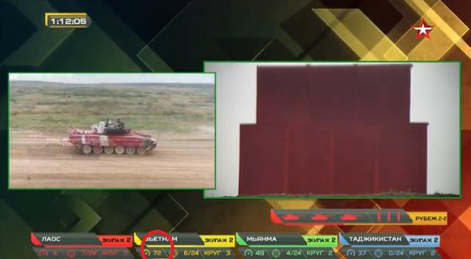 Việt Nam đấu chung kết Tank Biathlon 2020: Việt Nam bắn cực xuất sắc đã vượt lên dẫn đầu, tuyệt vời quá - Ảnh 1.