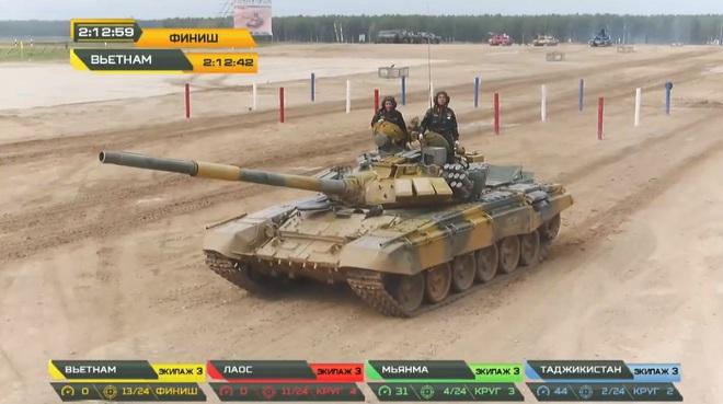 Việt Nam đấu chung kết Tank Biathlon 2020: Việt Nam Vô địch - Việt Nam cực xuất sắc - Việt Nam tuyệt vời quá - Ảnh 1.