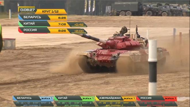 Chung kết Tank Biathlon 2020: Quyết đấu nảy lửa, Nga có bảo vệ thành công chức vô địch? - Ảnh 1.