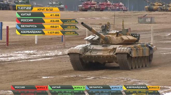 Chung kết Tank Biathlon 2020: Trung Quốc bất ngờ vượt lên trên Nga - Quyết đấu nảy lửa, chức vô địch về tay ai? - Ảnh 2.