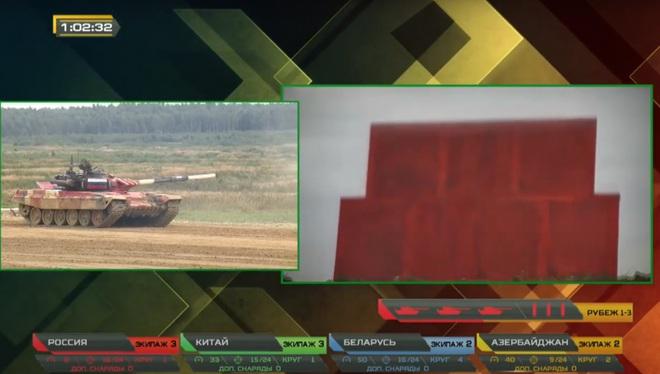Chung kết Tank Biathlon 2020: Trung Quốc bất ngờ vượt lên trên Nga - Quyết đấu nảy lửa, chức vô địch về tay ai? - Ảnh 1.