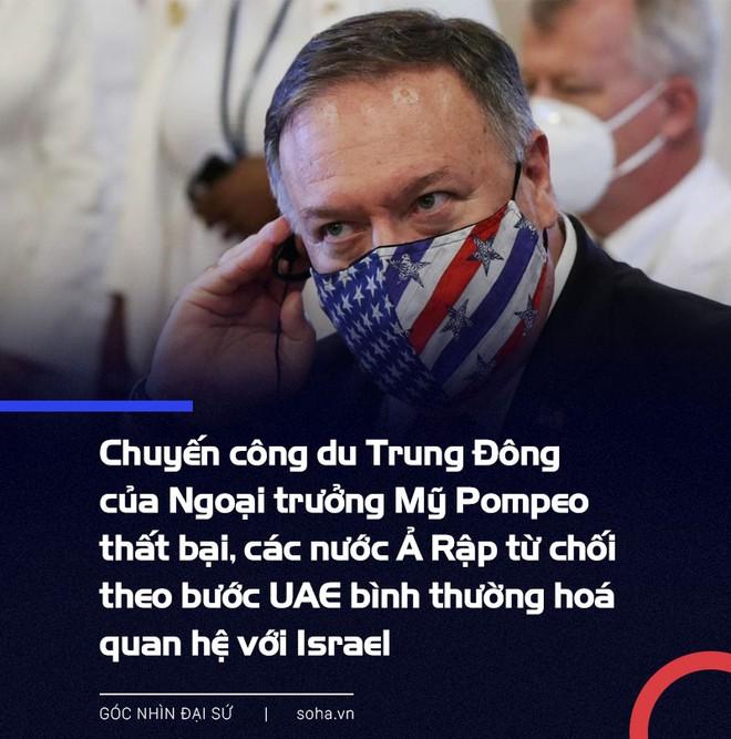Các nước Ả Rập từ chối bình thường hoá quan hệ với Israel, chuyến công du của Ngoại trưởng Mỹ là thất bại được báo trước - Ảnh 6.