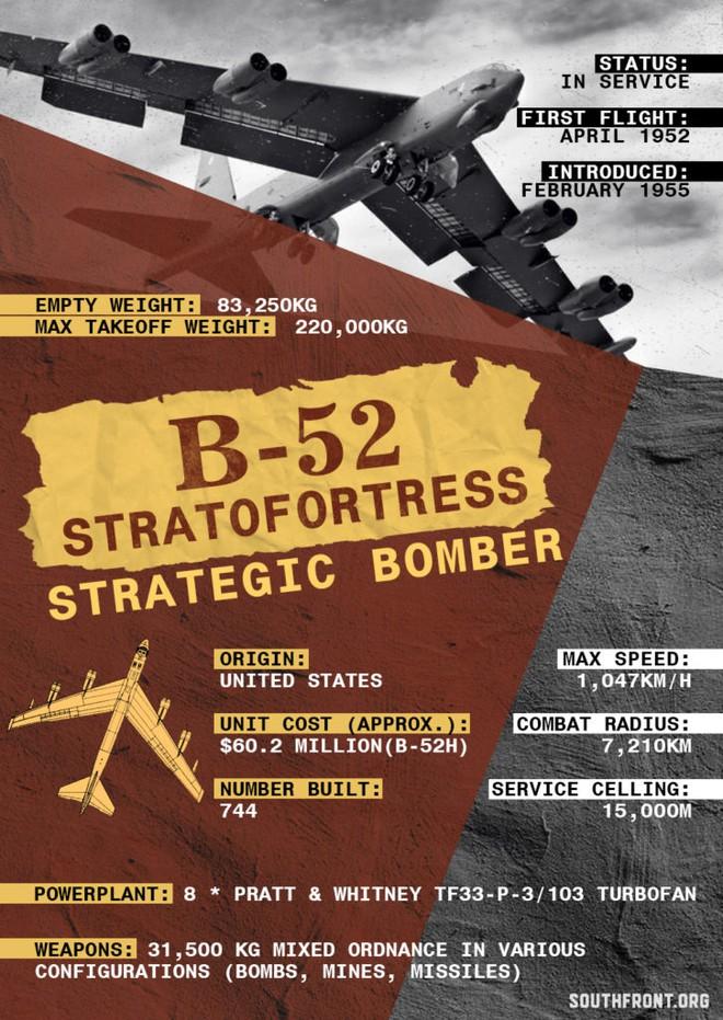 Tàu dầu Mỹ bị cài mìn, căng thẳng tột độ - Toàn bộ lực lượng Mỹ ở Trung Đông báo động Đỏ, B-52 xuất kích - Ảnh 2.