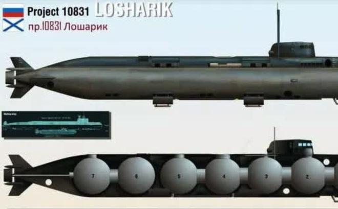 Tàu ngầm bí ẩn Losharik của Nga đang trở lại
