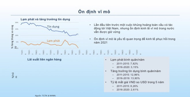 5 điểm sáng cho nền kinh tế Việt Nam năm 2021 - Ảnh 2.