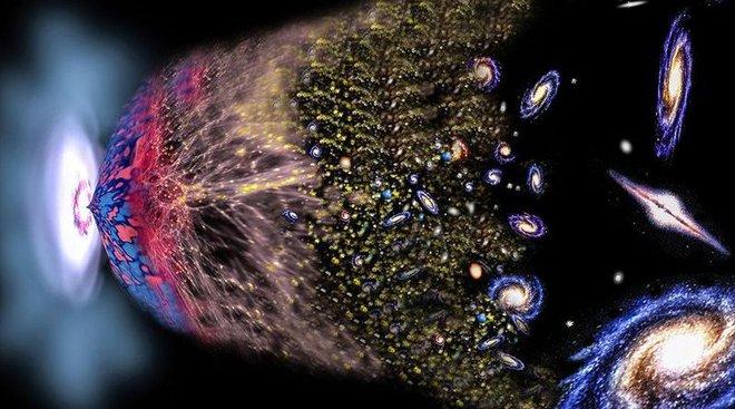 7 bí ẩn lớn nhất của vũ trụ khiến giới khoa học điên đầu giải mã: Có vũ trụ song song không? - Ảnh 1.