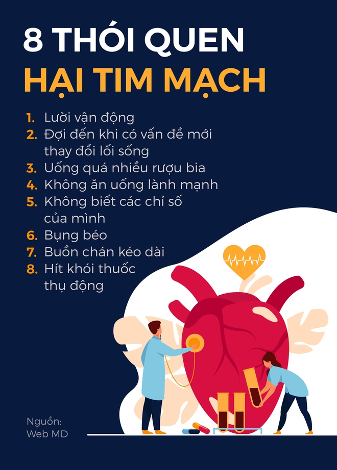 [Ảnh sức khỏe] 8 thói quen hại tim ai cũng có thể mắc phải: Đọc để phòng tránh kịp thời - Ảnh 1.
