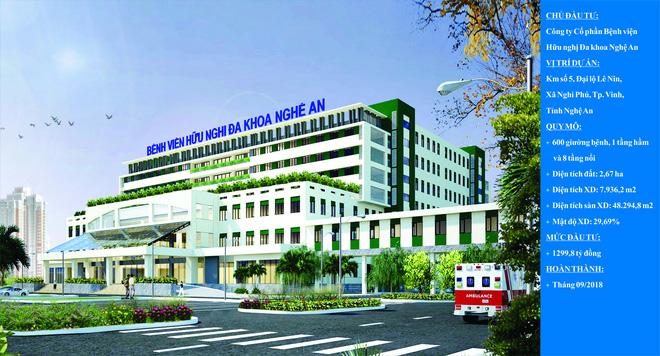 Dự án bệnh viện nghìn tỷ lớn nhất Bắc Trung Bộ chậm tiến độ nhiều năm, bị cưỡng chế vì nợ thuế - Ảnh 1.