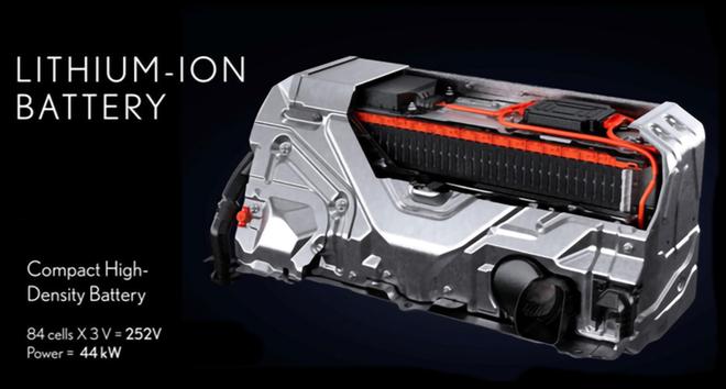 Hệ thống Multi-Stage Hybrid là gì? Cơ chế hybrid của Toyota và Lexus vận hành như thế nào? - Ảnh 8.