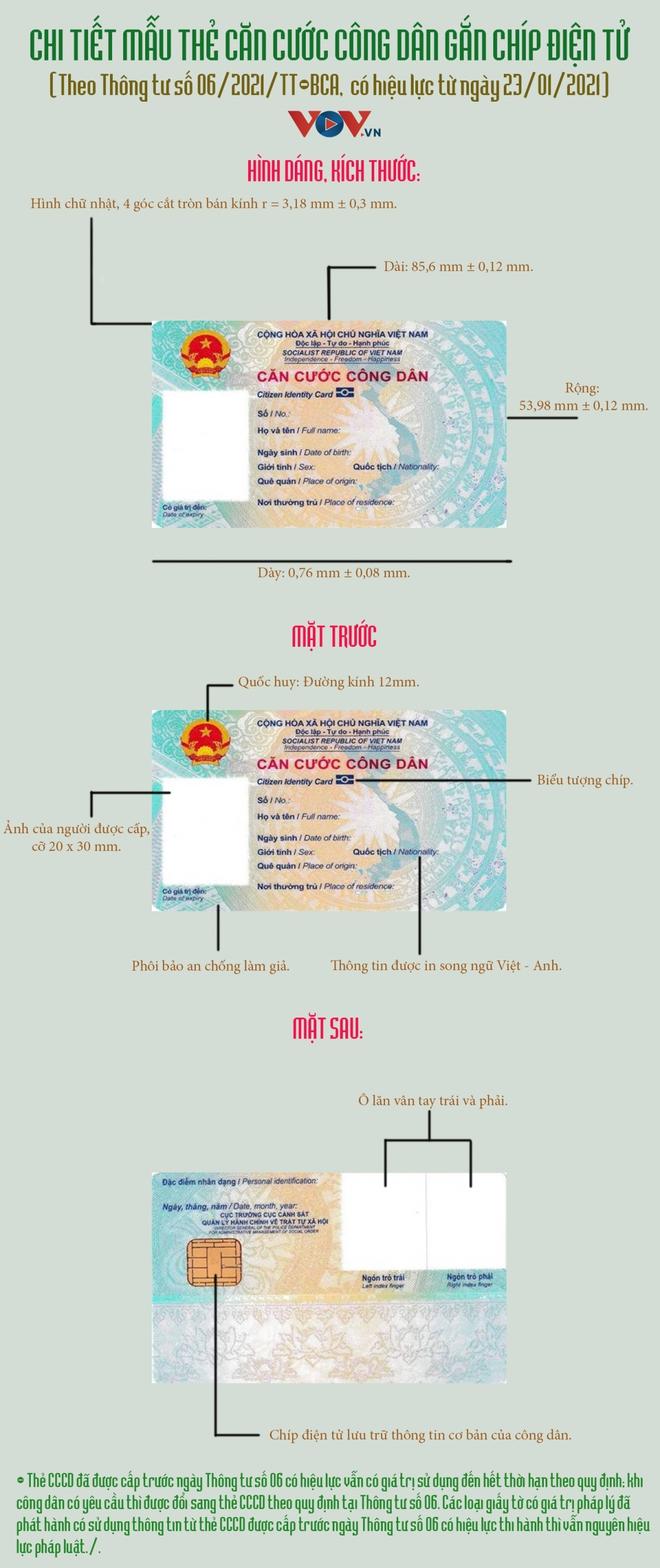 Chi tiết mẫu thẻ căn cước công dân gắn chíp điện tử - Ảnh 1.
