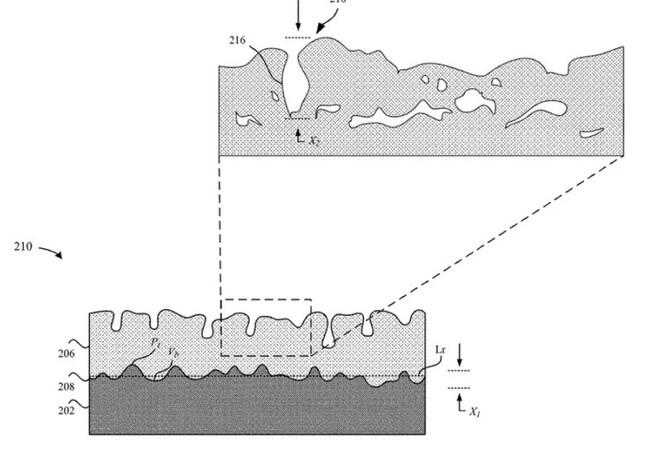Bằng sáng chế tiết lộ Apple sẽ sớm sử dụng vật liệu siêu bền titan cho iPhone, iPad và MacBook? - Ảnh 2.