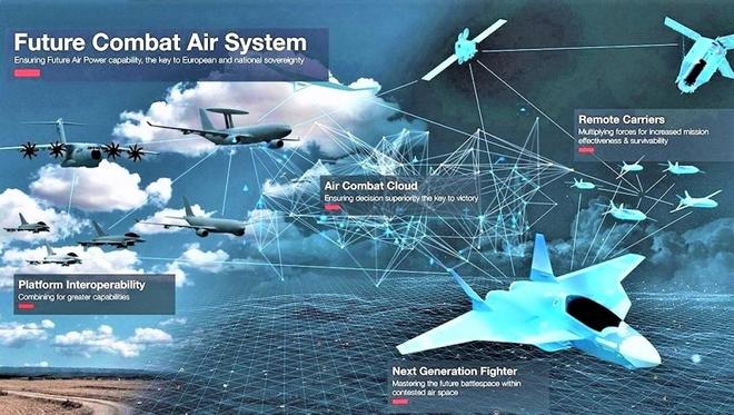 Tại sao các mẫu máy bay chiến đấu tương lai sẽ có phi công con người - Ảnh 2.