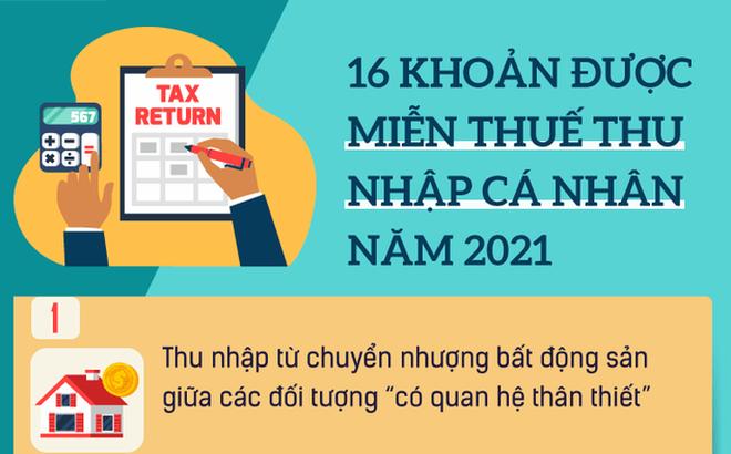INFOGRAPHIC: 16 khoản được miễn thuế thu nhập cá nhân năm 2021