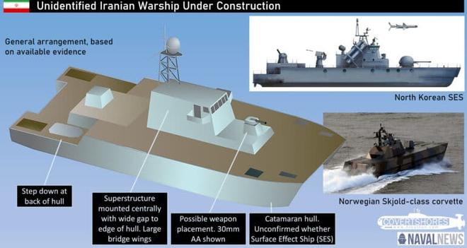 Báo Mỹ: Tàu chuyên dụng của Iran lộ diện - thiết kế đặc biệt của các chiến hạm tương lai! - Ảnh 3.