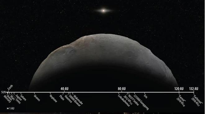 Hệ Mặt Trời có hành tinh lùn mới, 1 năm bằng 1.000 năm Trái Đất - Ảnh 2.