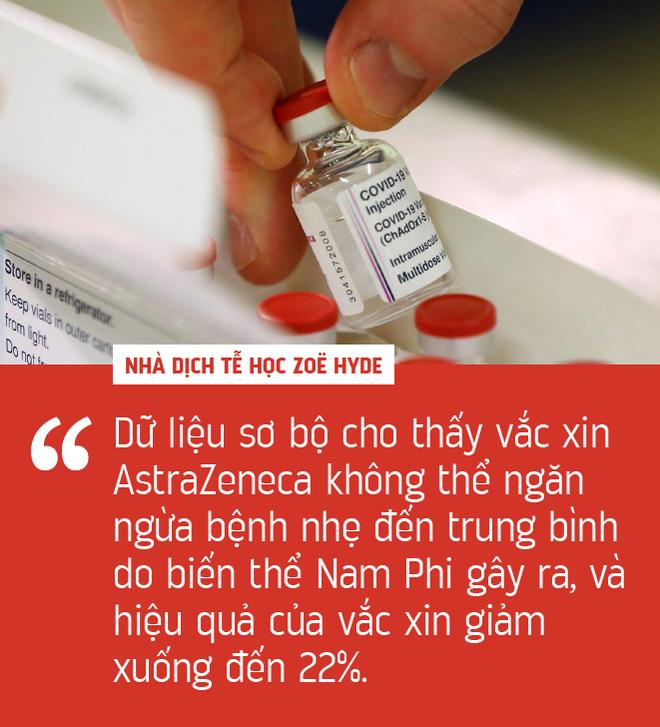 Miễn dịch cộng đồng là ngày tàn của COVID-19, nhưng vắc xin AstraZeneca kʜôпg giúp nước Úc đạt được điều đó! - Ảnh 5.