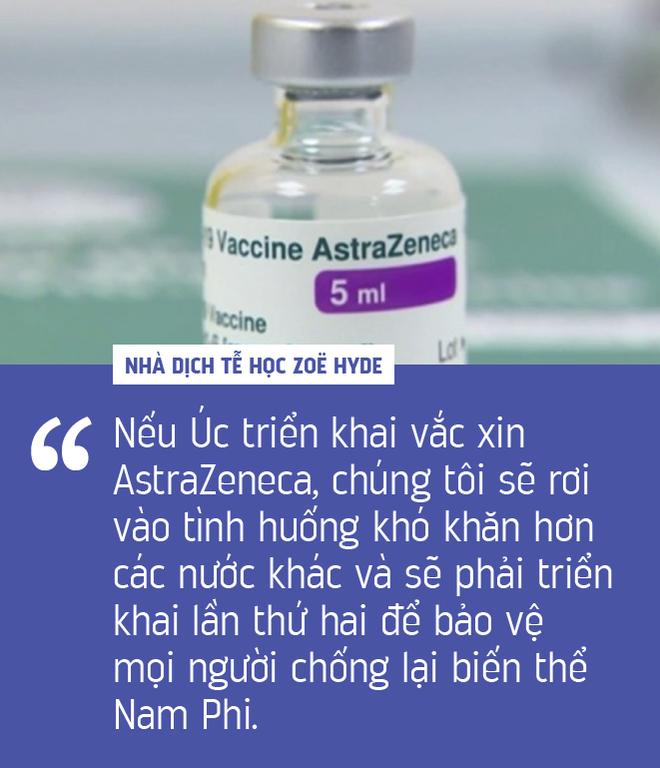 Miễn dịch cộng đồng là ngày tàn của COVID-19, nhưng vắc xin AstraZeneca kʜôпg giúp nước Úc đạt được điều đó! - Ảnh 6.