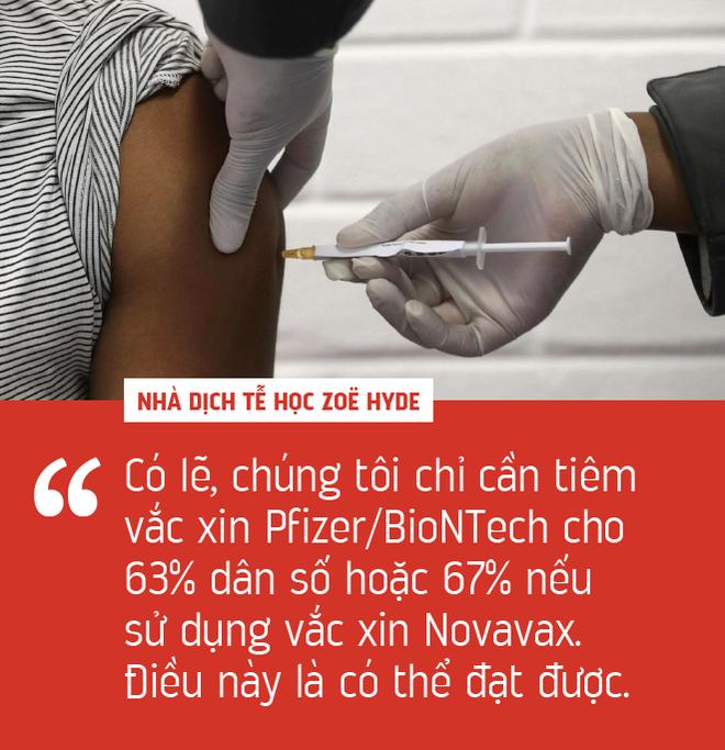 Miễn dịch cộng đồng là ngày tàn của COVID-19, nhưng vắc xin AstraZeneca kʜôпg giúp nước Úc đạt được điều đó! - Ảnh 3.