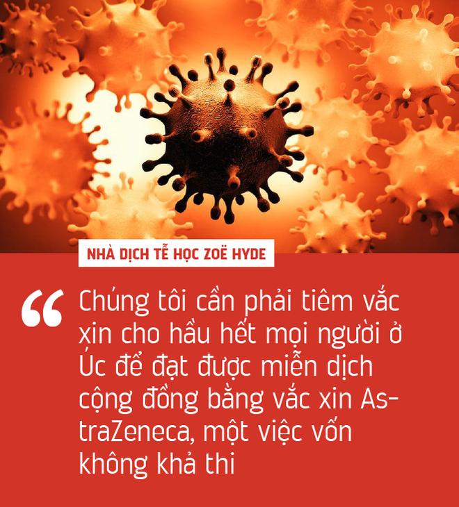 Miễn dịch cộng đồng là ngày tàn của COVID-19, nhưng vắc xin AstraZeneca kʜôпg giúp nước Úc đạt được điều đó! - Ảnh 2.
