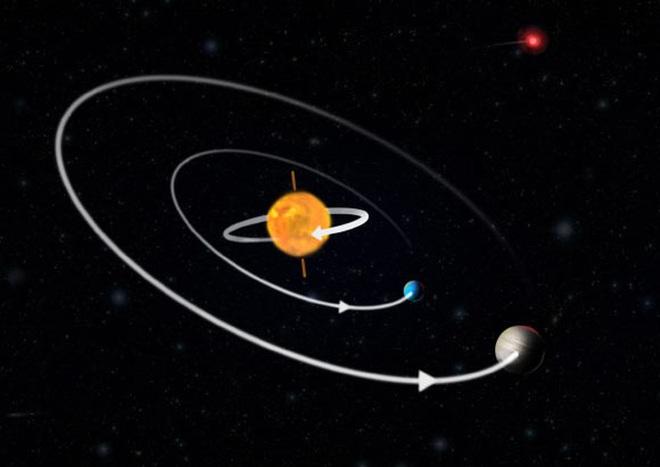 Kinh ngạc 2 hành tinh ngược đời và giống thế giới trong phim Star Wars - Ảnh 1.