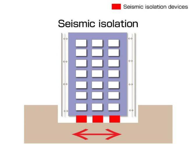 Công trình sau trận siêu động đất 9 độ Richter vẫn sừng sững nhờ vào vật liệu quen thuộc: Người Nhật đã làm cách nào? - Ảnh 2.
