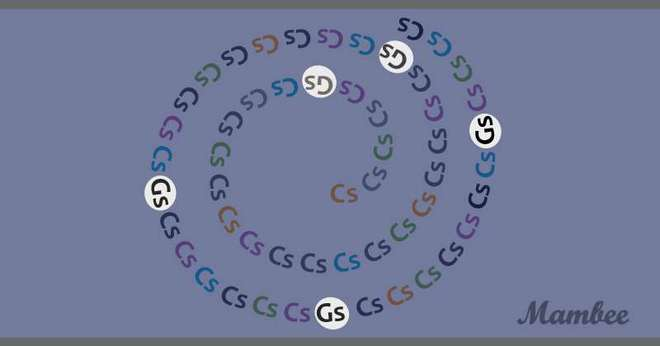 Trong vòng 5 giây, nếu tìm được 5 điểm khác thường trong bức hình này, bạn chắc chắc là thiên tài quan sát - Ảnh 1.