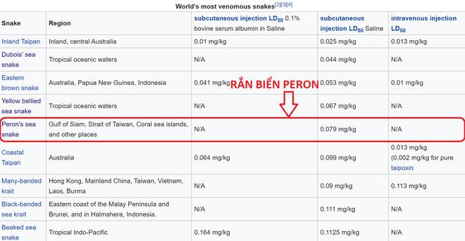 Loài rắn độc nhất Việt Nam: Cạp nong, cạp nia hay hổ mang chúa cũng không có cửa - Ảnh 8.