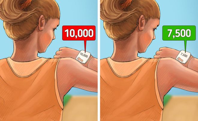 TS ĐH Y Harvard: Không cần phải đi bộ 10.000 bước, cách đi ít hơn nhiều vẫn rất tốt để tăng tuổi thọ - Ảnh 5.