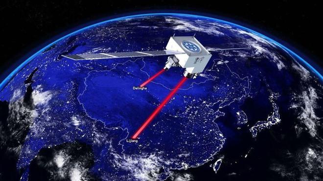 Cuộc đua công nghệ - quân sự: Mỹ đang để mất tương lai vào tay Trung Quốc - Ảnh 1.