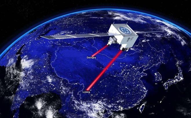 Cuộc đua công nghệ - quân sự: Mỹ đang để mất tương lai vào tay Trung Quốc