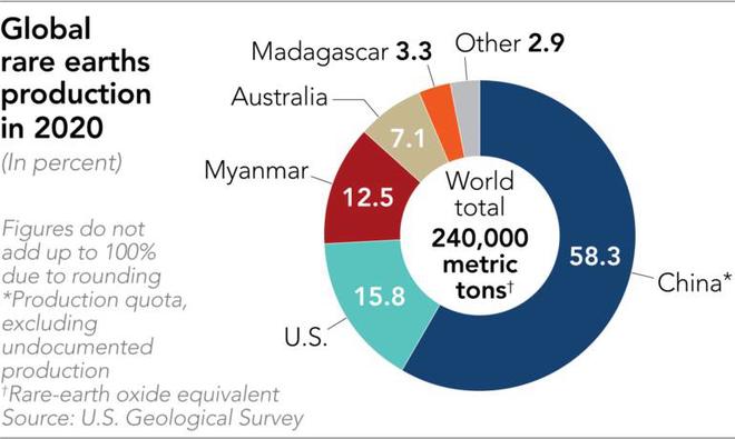 Quả báo tới sớm: TQ dễ thiệt nặng ở Myanmar vì một loại vũ khí từng dùng để đe dọa Mỹ - Ảnh 1.