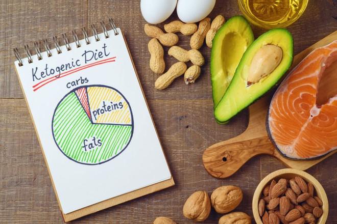 Nghiên cứu công bố: Chế độ ăn phổ biến này có thể trì hoãn sự lão hóa cơ, giúp cơ trẻ khỏe - Ảnh 1.