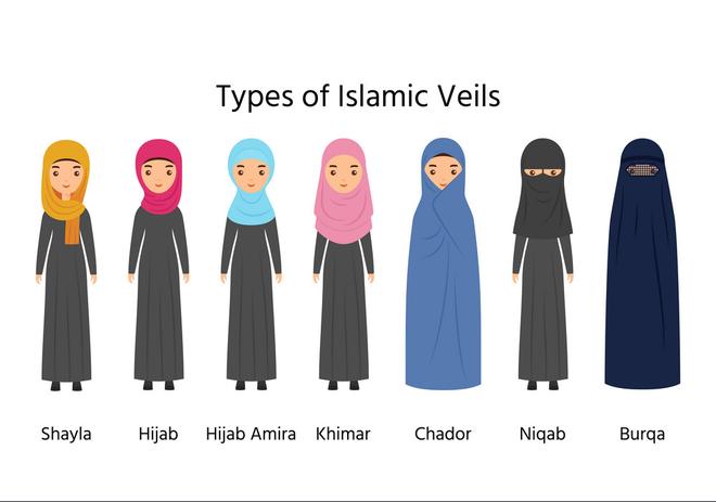 Mặt đeo mạng, không được lộ tóc bằng mọi giá: Phụ nữ Hồi giáo có đi cắt tóc không? Ăn uống thế nào? - Ảnh 1.