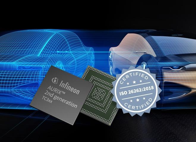Hé lộ thêm bí mật từ siêu chip xe Vinfast: Tại sao có thứ này thì an toàn và yên tâm? - Ảnh 1.