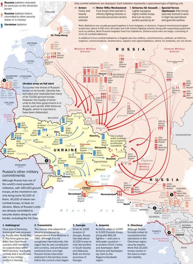Coi 2 ông Zelensky và Saakashvili là 1 kiểu, ông Putin tính lặp lại Chiến tranh Nam Ossetia ở Ukraine? - Ảnh 1.