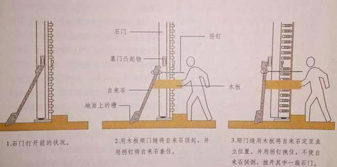 Mộ cổ Trung Quốc sau khi xây xong sẽ bịt kín, chôn sống luôn thợ xây: Mánh khóe nào giúp người này thoát khỏi tử huyệt? - Ảnh 4.