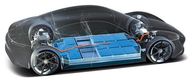 Trái tim năng lượng của xe điện: Biểu đồ của Bloomberg tiết lộ giá gốc loại pin dùng cho xe điện Vinfast - Ảnh 4.