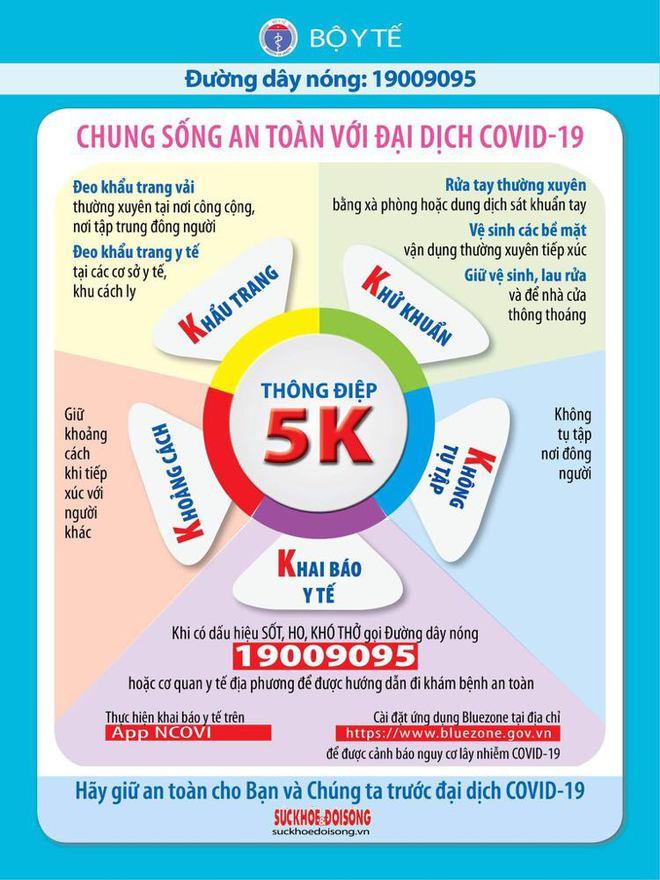 Việt Nam trước nguy cơ bùng dịch: Tiến sĩ chỉ ra giải pháp giúp an toàn trước virus hơn 70%, ngang bằng tiêm chủng vaccine - Ảnh 2.