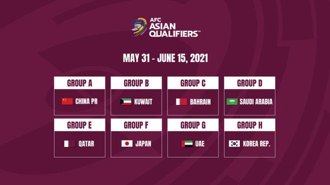 Tuyển Việt Nam nằm trong nhóm phản đối vòng loại World Cup đá tập trung, FIFA phải can thiệp - Ảnh 1.