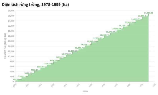Lá phổi xanh quan trọng nhất của Đông Nam Á Cần Giờ trước mối lo thiếu người giữ rừng - Ảnh 5.